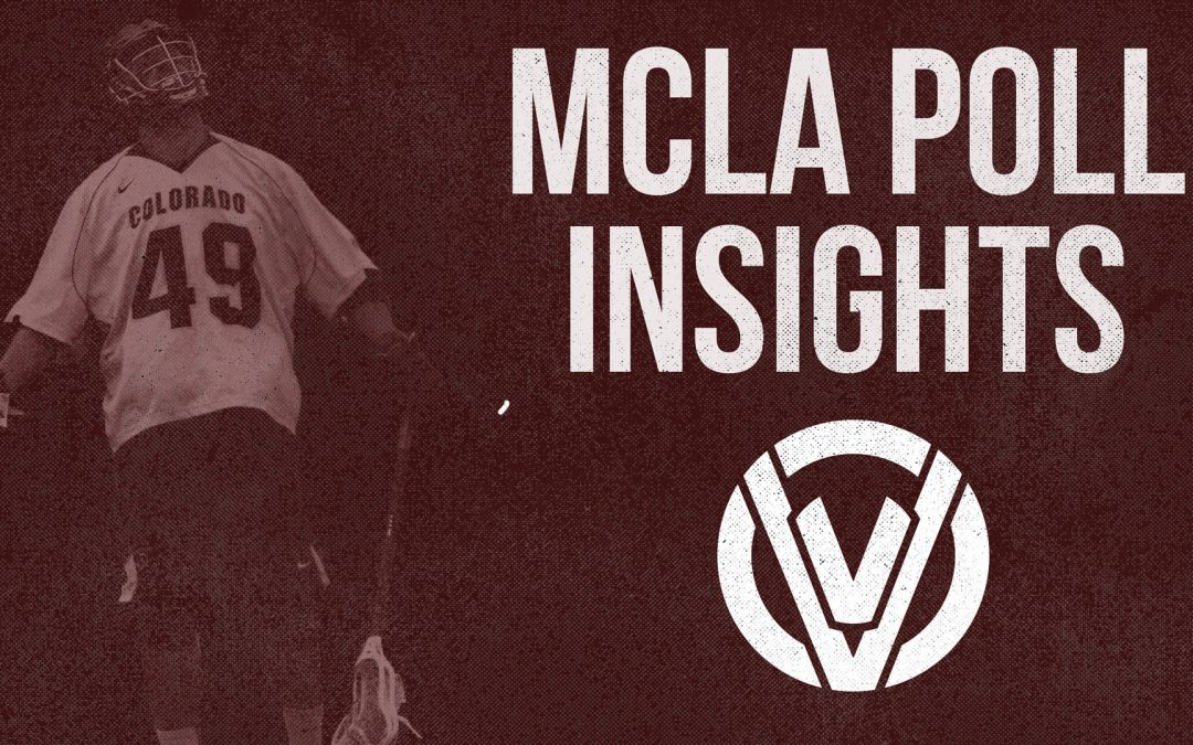 Quick thoughts on the MCLA Poll